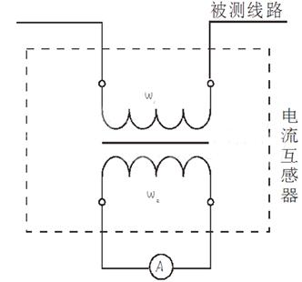 后来,一般把直流电变成交流电的仪器设备叫做变流器,把改变线路上电流